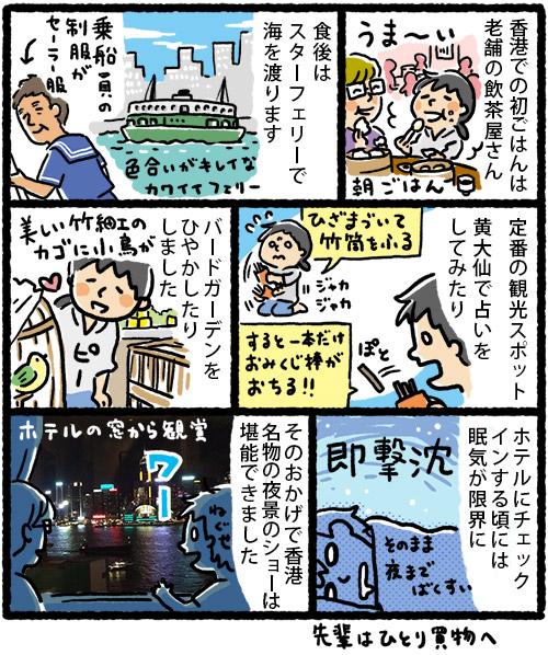 香港旅行その2